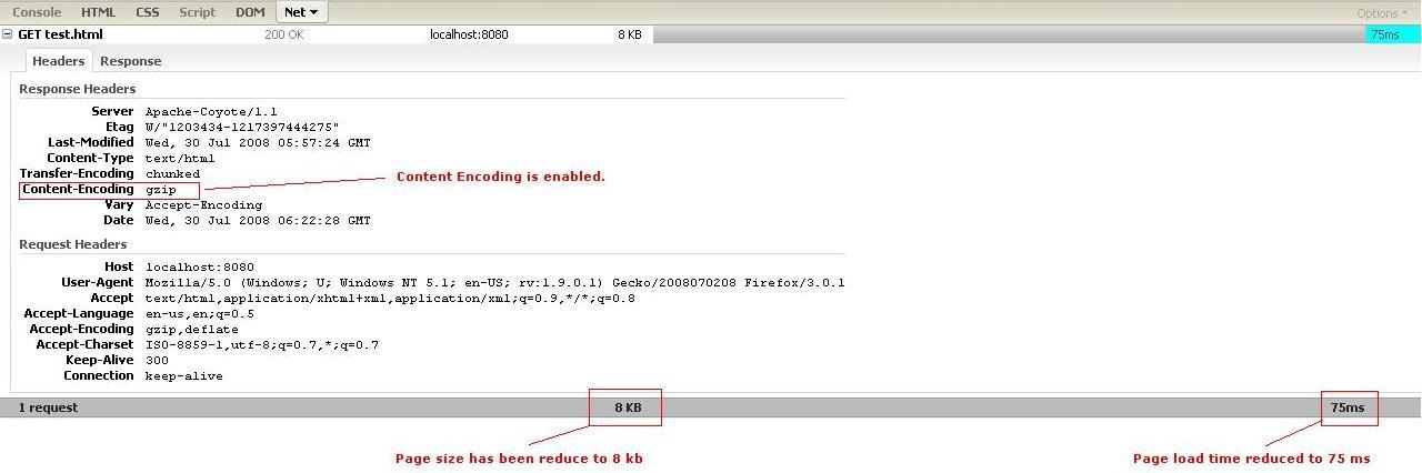Enable GZIP compression in tomcat - ViralPatel net
