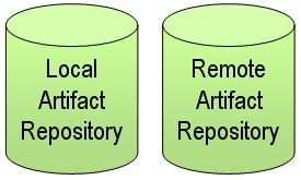 repository-maven-local-remote