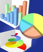 Java Pie Chart/Bar Graph in PDF using iText & jFreeChart