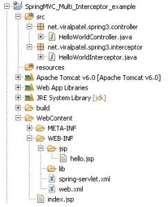 spring-3-mvc-series Tutorials - ViralPatel net