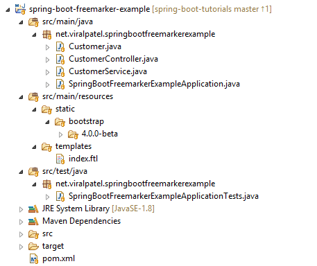 spring boot freemarker example project structure