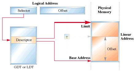 Mengatasi masalah password protected view pada ms-excel youtube.